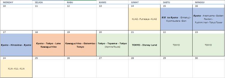 itinerary jepang