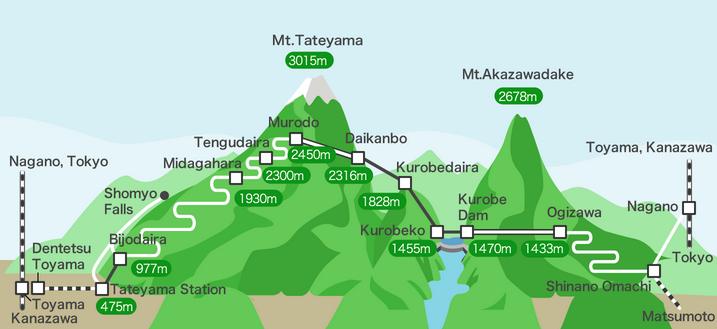 alpen-route
